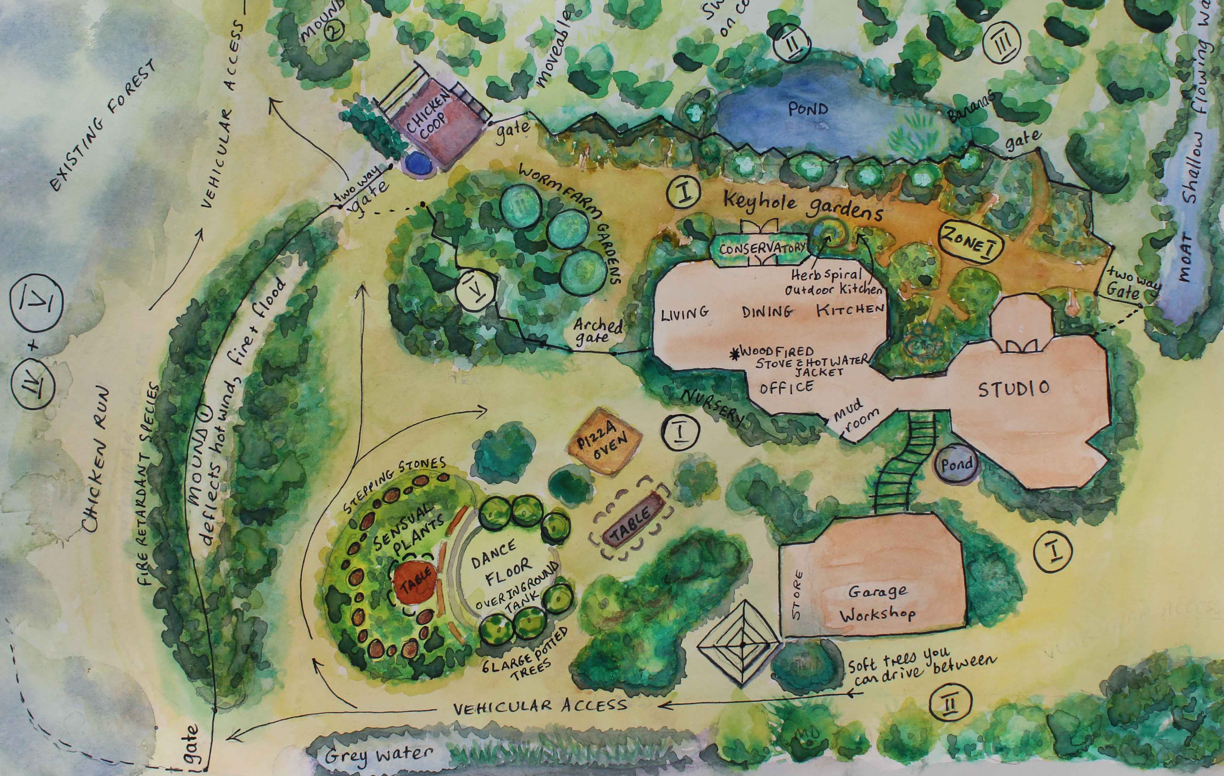 Image Gallery Permaculture Design