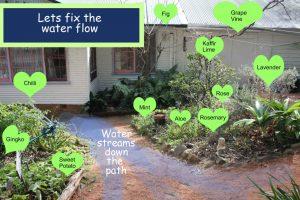 fix-the-water-flow